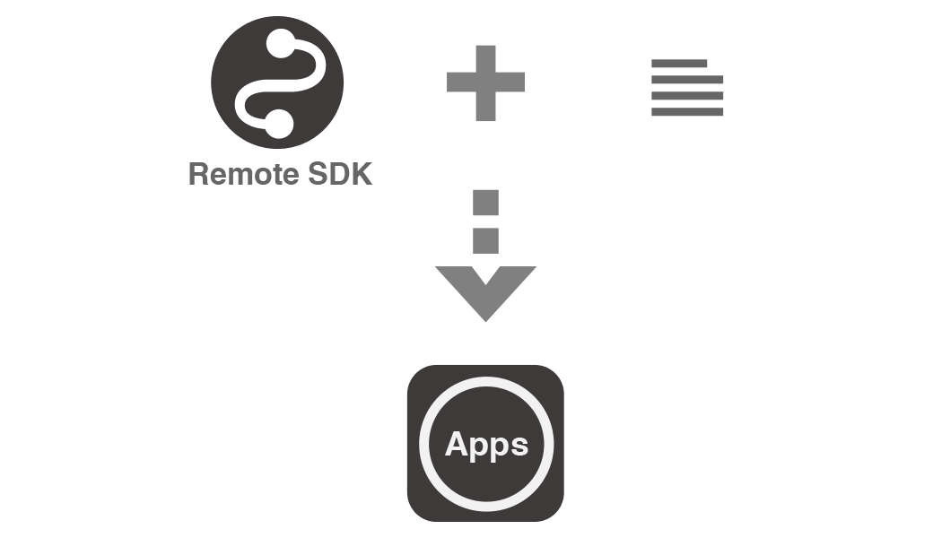 Incorporate SDK and profile into app Image